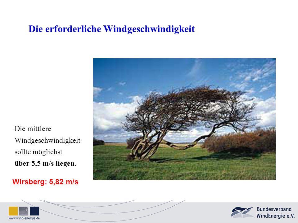 Die erforderliche Windgeschwindigkeit Die mittlere Windgeschwindigkeit sollte möglichst über 5,5 m/s liegen. Wirsberg: 5,82 m/s