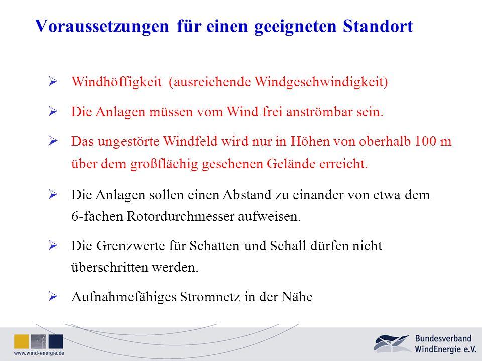 Windhöffigkeit (ausreichende Windgeschwindigkeit) Die Anlagen müssen vom Wind frei anströmbar sein. Das ungestörte Windfeld wird nur in Höhen von ober