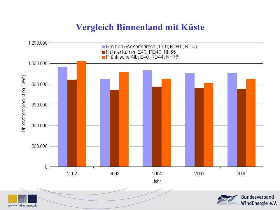 Bidingen/Allgäu