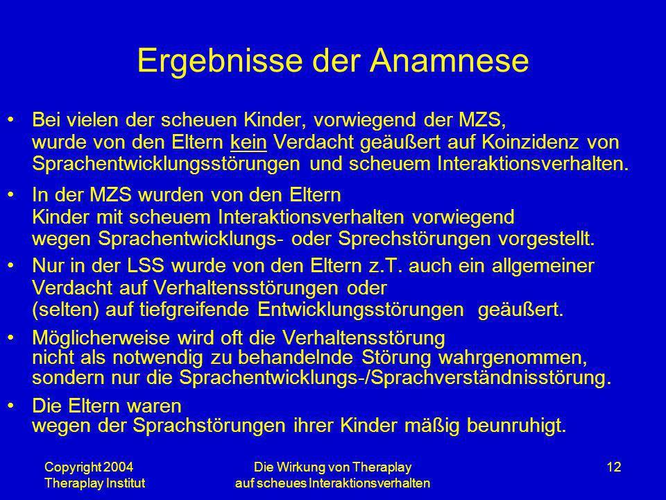 Copyright 2004 Theraplay Institut Die Wirkung von Theraplay auf scheues Interaktionsverhalten 12 Ergebnisse der Anamnese Bei vielen der scheuen Kinder