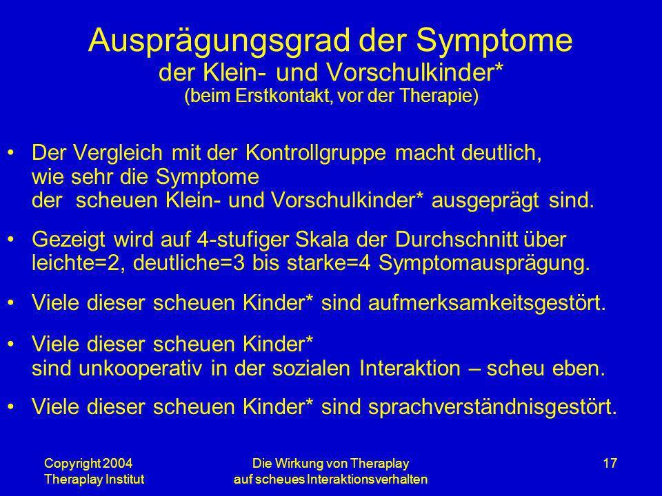 Copyright 2004 Theraplay Institut Die Wirkung von Theraplay auf scheues Interaktionsverhalten 17 Ausprägungsgrad der Symptome der Klein- und Vorschulk
