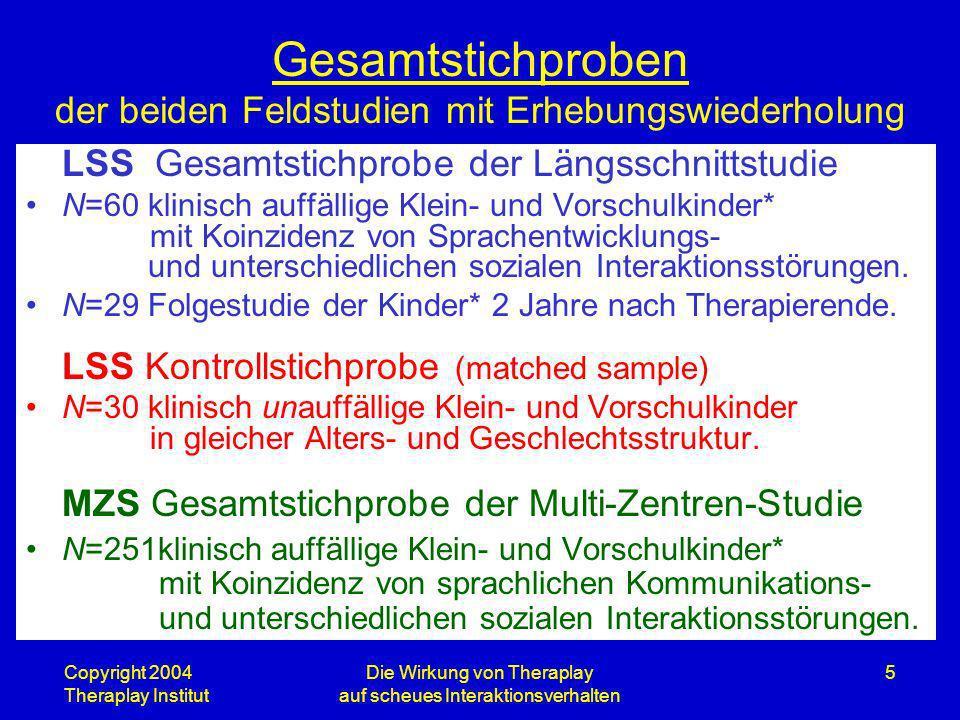 Copyright 2004 Theraplay Institut Die Wirkung von Theraplay auf scheues Interaktionsverhalten 5 Gesamtstichproben der beiden Feldstudien mit Erhebungs