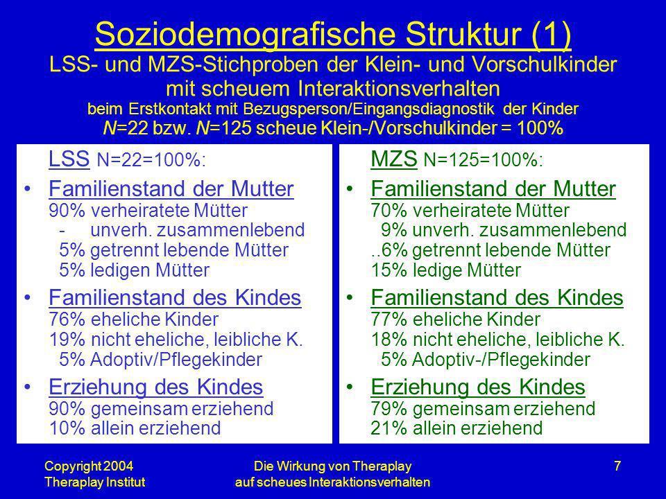 Copyright 2004 Theraplay Institut Die Wirkung von Theraplay auf scheues Interaktionsverhalten 7 Soziodemografische Struktur (1) LSS- und MZS-Stichprob