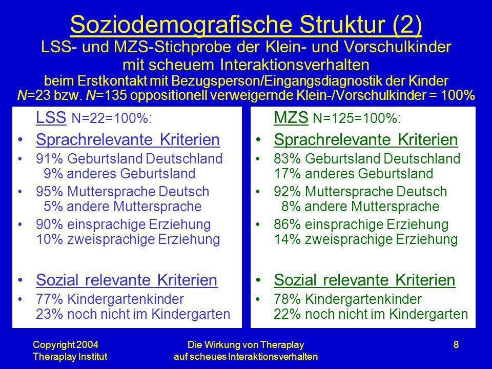 Copyright 2004 Theraplay Institut Die Wirkung von Theraplay auf scheues Interaktionsverhalten 8 Soziodemografische Struktur (2) LSS- und MZS-Stichprob
