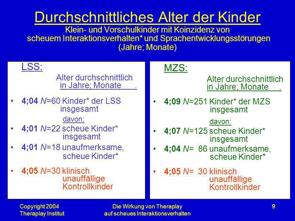 Copyright 2004 Theraplay Institut Die Wirkung von Theraplay auf scheues Interaktionsverhalten 9 Durchschnittliches Alter der Kinder Klein- und Vorschu