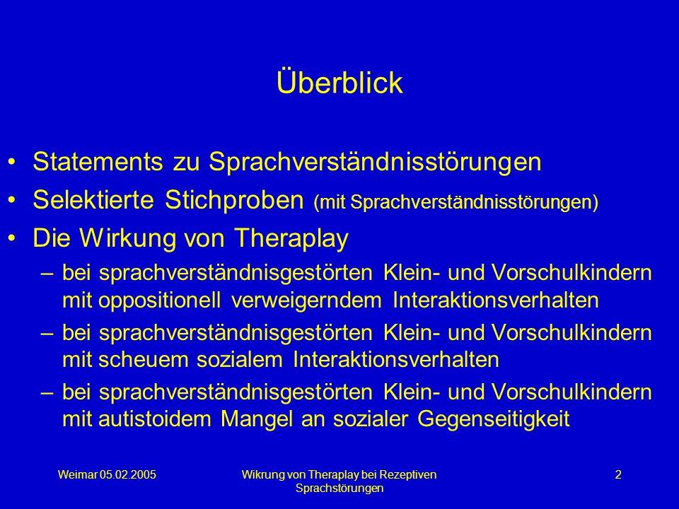 Weimar 05.02.2005Wikrung von Theraplay bei Rezeptiven Sprachstörungen 2 Überblick Statements zu Sprachverständnisstörungen Selektierte Stichproben (mi