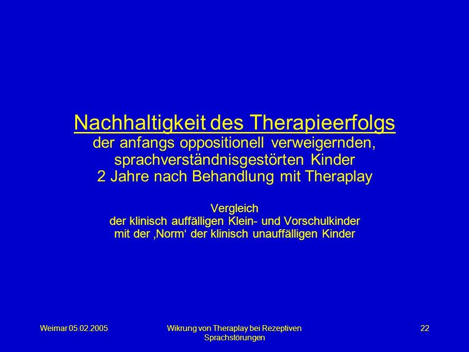Weimar 05.02.2005Wikrung von Theraplay bei Rezeptiven Sprachstörungen 22 Nachhaltigkeit des Therapieerfolgs der anfangs oppositionell verweigernden, s