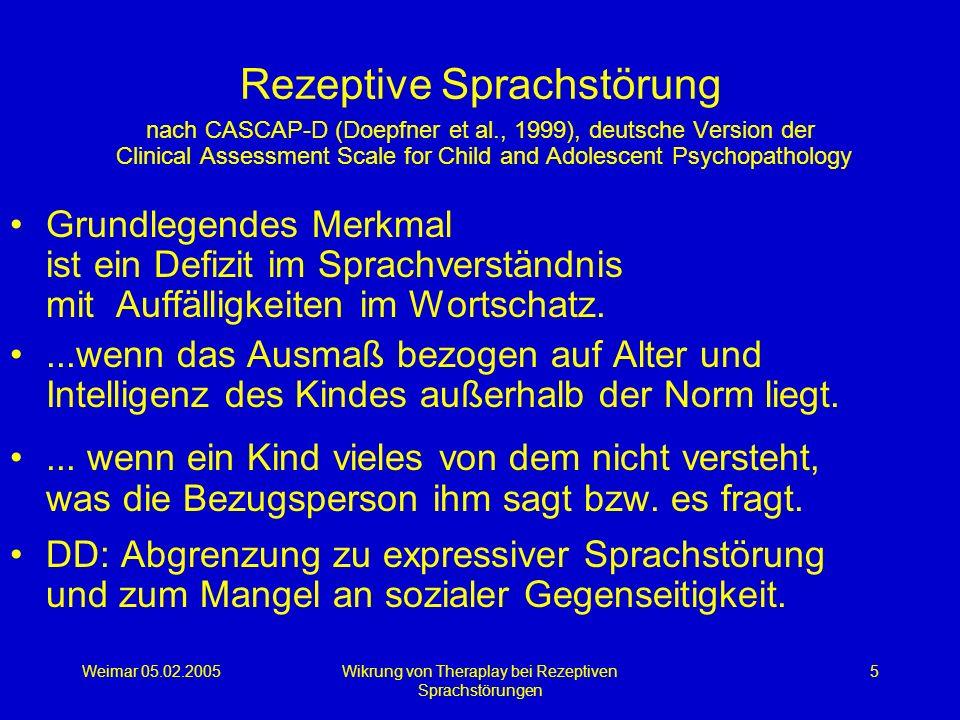 Weimar 05.02.2005Wikrung von Theraplay bei Rezeptiven Sprachstörungen 5 Rezeptive Sprachstörung nach CASCAP-D (Doepfner et al., 1999), deutsche Versio