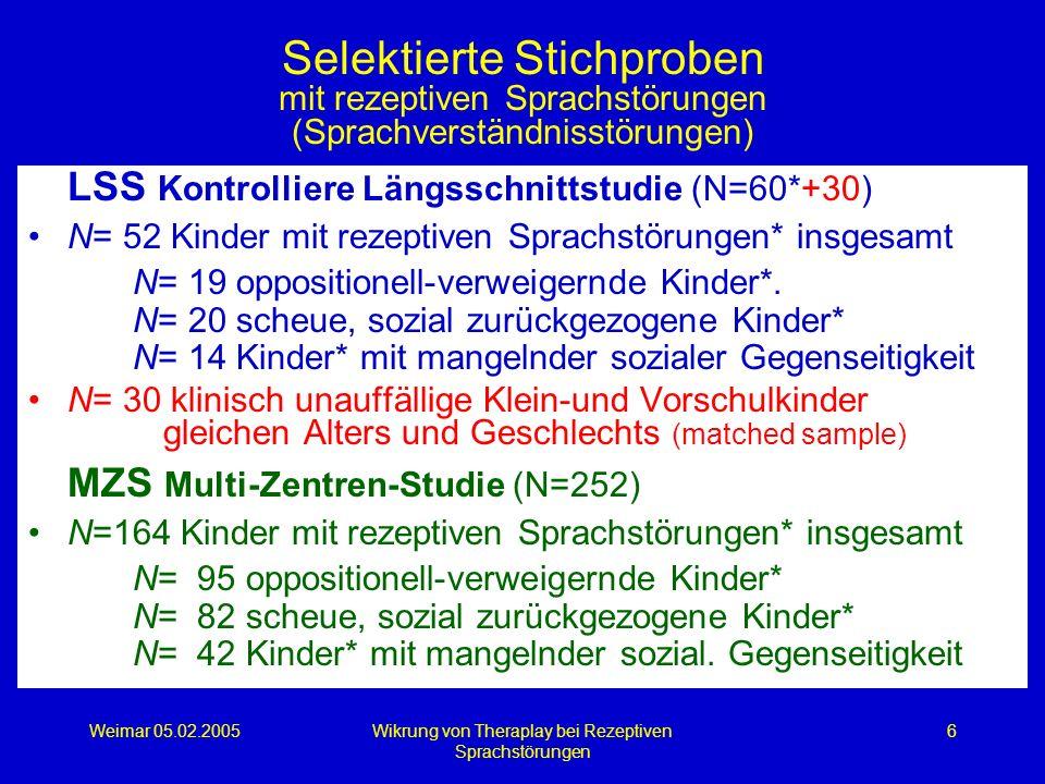 Weimar 05.02.2005Wikrung von Theraplay bei Rezeptiven Sprachstörungen 6 Selektierte Stichproben mit rezeptiven Sprachstörungen (Sprachverständnisstöru