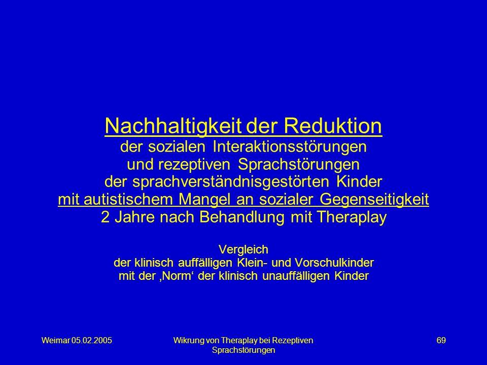 Weimar 05.02.2005Wikrung von Theraplay bei Rezeptiven Sprachstörungen 69 Nachhaltigkeit der Reduktion der sozialen Interaktionsstörungen und rezeptive