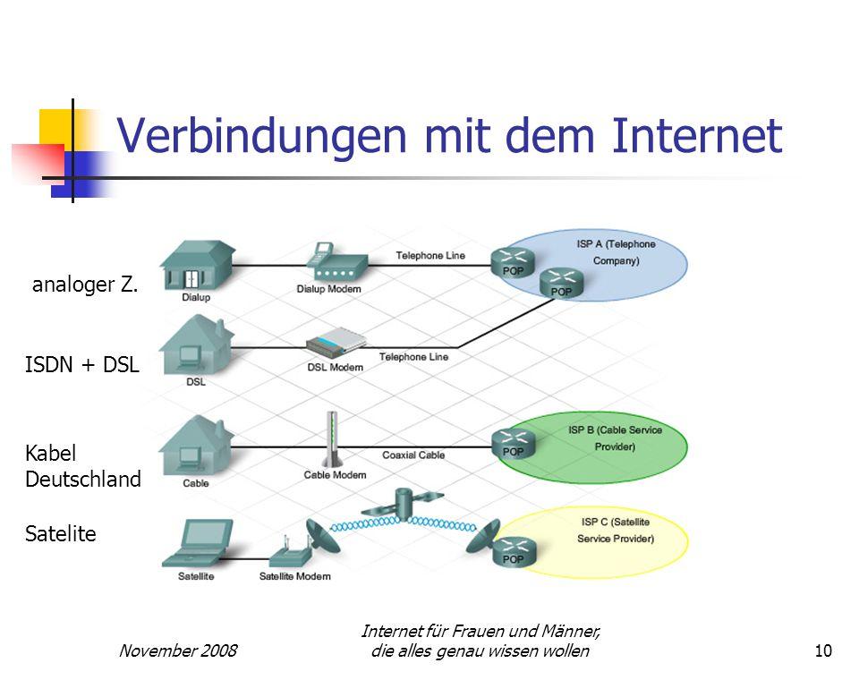 November 2008 Internet für Frauen und Männer, die alles genau wissen wollen10 Verbindungen mit dem Internet analoger Z. ISDN + DSL Kabel Deutschland S