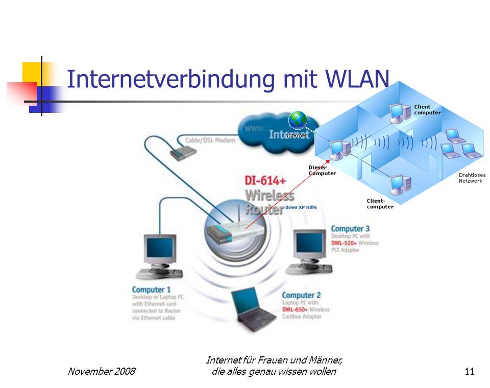 November 2008 Internet für Frauen und Männer, die alles genau wissen wollen11 Internetverbindung mit WLAN