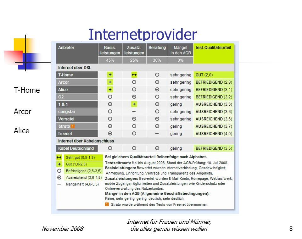 November 2008 Internet für Frauen und Männer, die alles genau wissen wollen8 Internetprovider T-Home Arcor Alice
