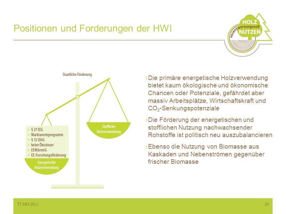 Positionen und Forderungen der HWI Die primäre energetische Holzverwendung bietet kaum ökologische und ökonomische Chancen oder Potenziale, gefährdet
