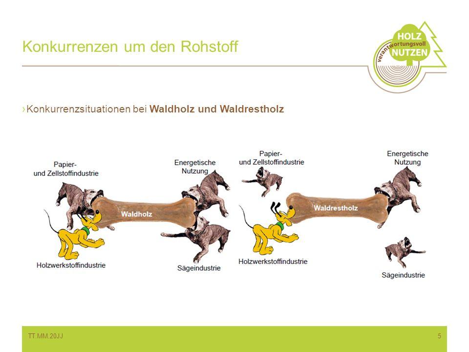 Konkurrenzen um den Rohstoff Konkurrenzsituationen bei Waldholz und Waldrestholz TT.MM.20JJ5