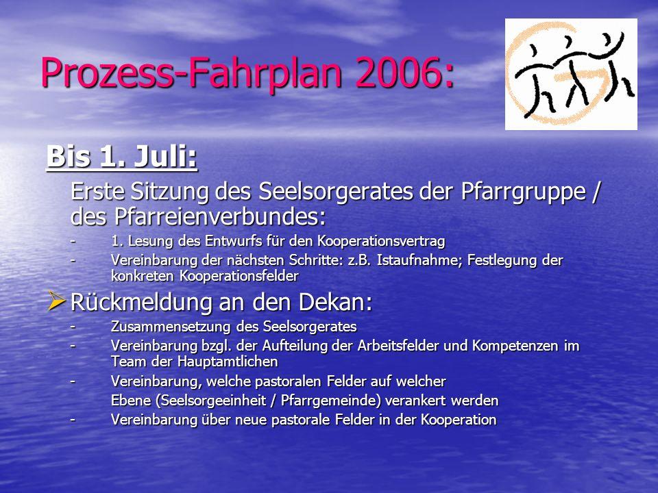 Prozess-Fahrplan 2006: Bis 1. Juli: Erste Sitzung des Seelsorgerates der Pfarrgruppe / des Pfarreienverbundes: - 1. Lesung des Entwurfs für den Kooper