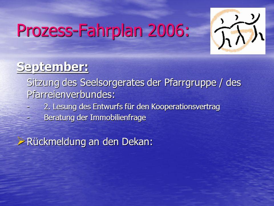 Prozess-Fahrplan 2006: September: Sitzung des Seelsorgerates der Pfarrgruppe / des Pfarreienverbundes: - 2. Lesung des Entwurfs für den Kooperationsve