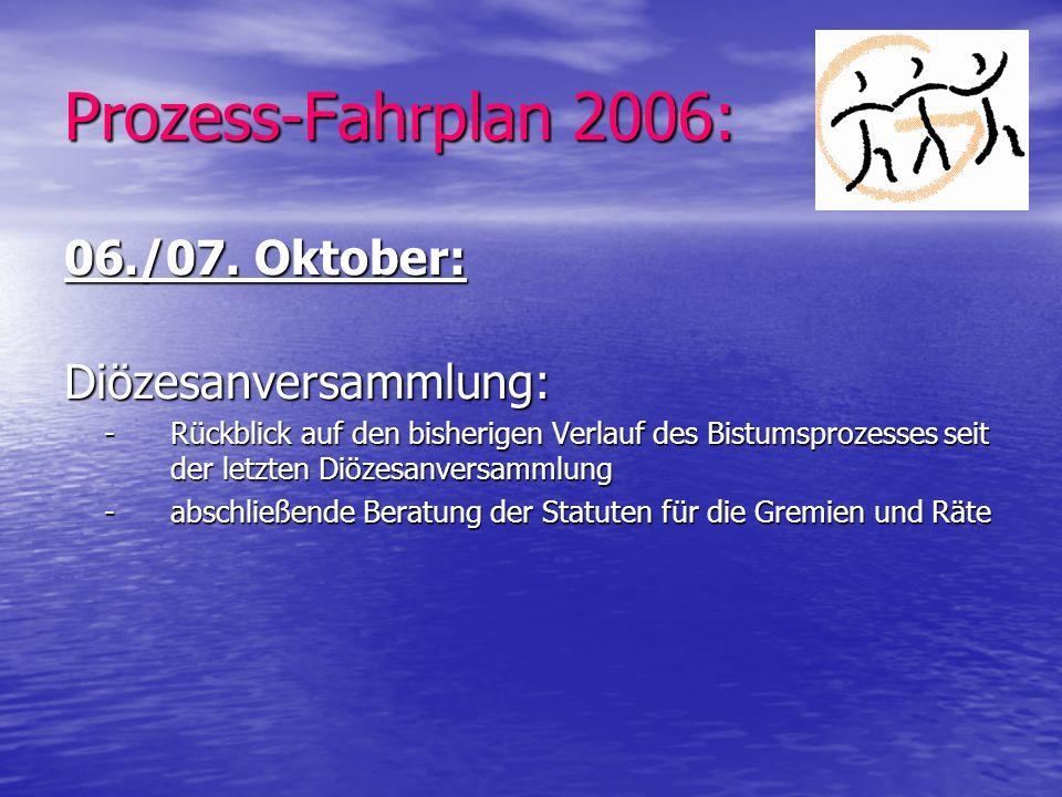 Prozess-Fahrplan 2006: 06./07. Oktober: Diözesanversammlung: - Rückblick auf den bisherigen Verlauf des Bistumsprozesses seit der letzten Diözesanvers