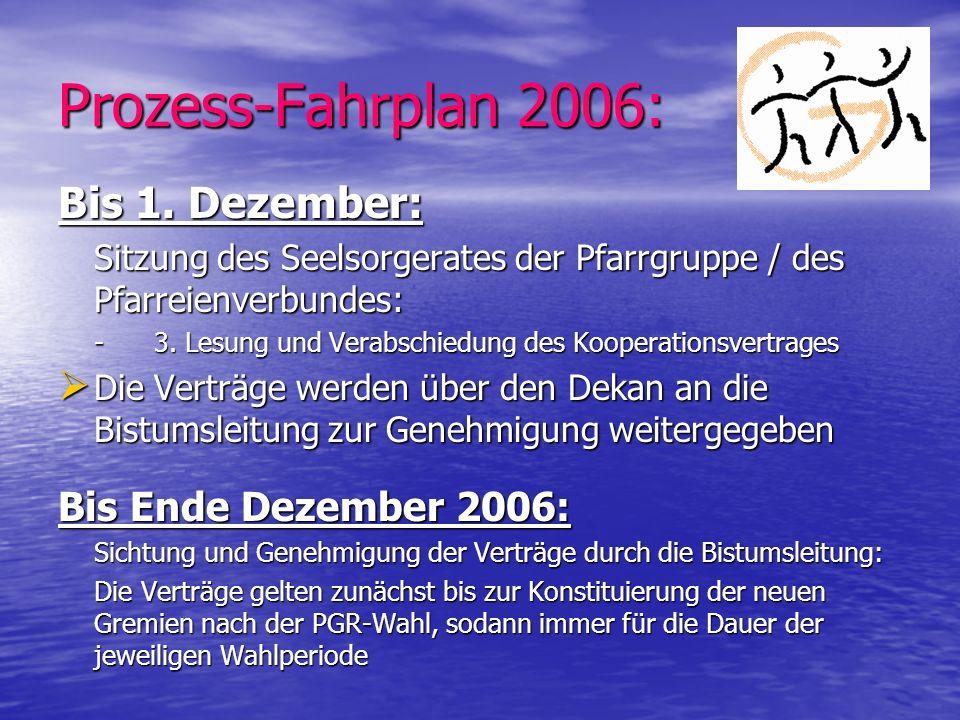 Prozess-Fahrplan 2006: Bis 1. Dezember: Sitzung des Seelsorgerates der Pfarrgruppe / des Pfarreienverbundes: - 3. Lesung und Verabschiedung des Kooper
