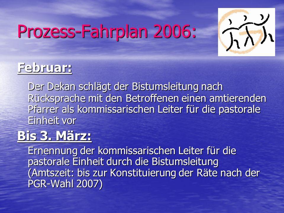 Prozess-Fahrplan 2006: Februar: Der Dekan schlägt der Bistumsleitung nach Rücksprache mit den Betroffenen einen amtierenden Pfarrer als kommissarische
