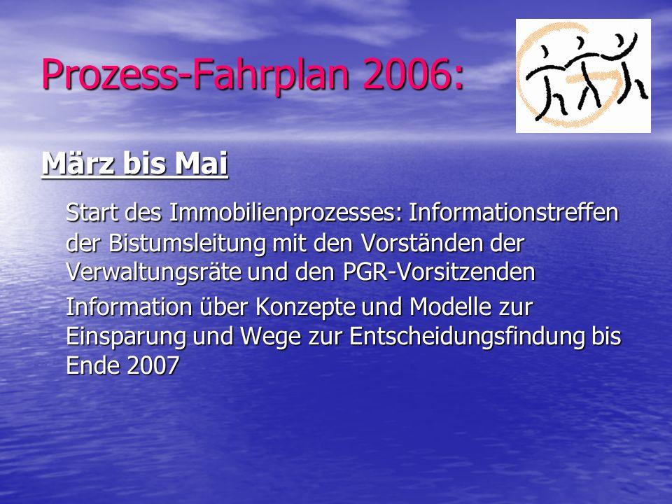 Prozess-Fahrplan 2006: März bis Mai Start des Immobilienprozesses: Informationstreffen der Bistumsleitung mit den Vorständen der Verwaltungsräte und d