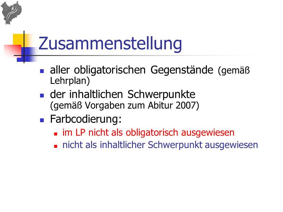 Zusammenstellung aller obligatorischen Gegenstände (gemäß Lehrplan) der inhaltlichen Schwerpunkte (gemäß Vorgaben zum Abitur 2007) Farbcodierung: im L