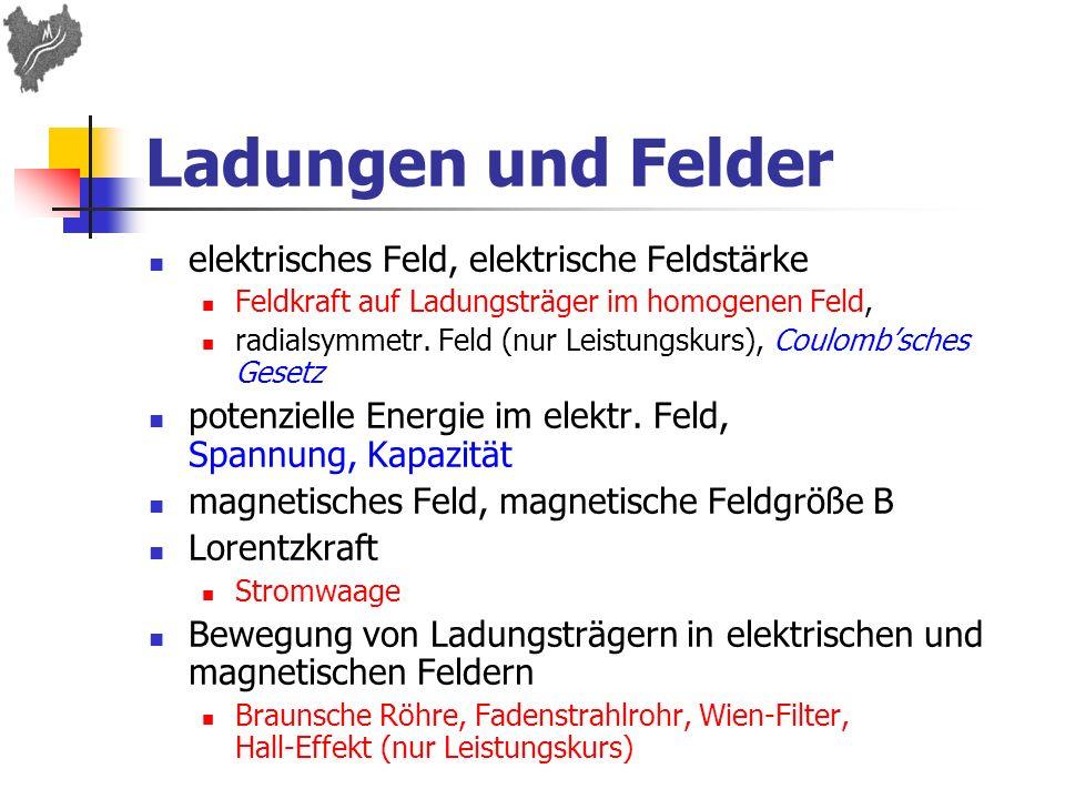 Ladungen und Felder elektrisches Feld, elektrische Feldstärke Feldkraft auf Ladungsträger im homogenen Feld, radialsymmetr. Feld (nur Leistungskurs),