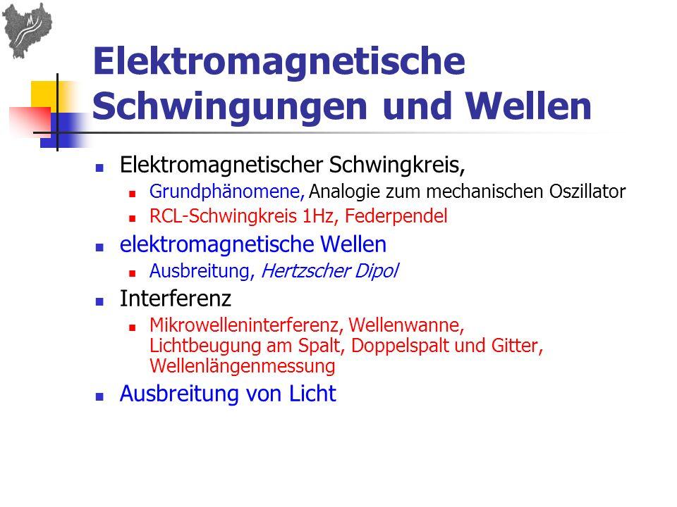 Elektromagnetische Schwingungen und Wellen Elektromagnetischer Schwingkreis, Grundphänomene, Analogie zum mechanischen Oszillator RCL-Schwingkreis 1Hz
