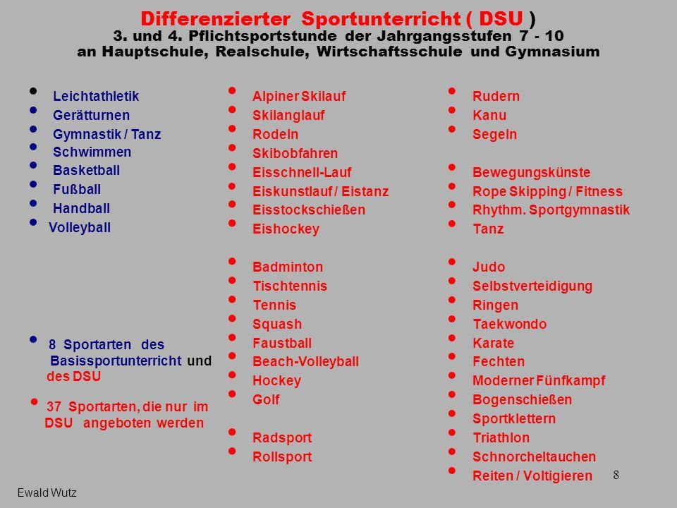 9 Entwicklung der Schulmannschaften in Bayern JUGEND TRAINIERT FÜR OLYMPIA von 1992 bis 2004 1992199720002004 Badminton, Eisschnelllauf, Hockey, Judo, Schwimmen, Tennis,Tischtennis Kürzung des DSU Rückgang um 1979 Mannschaften = 46,3 % Ewald Wutz