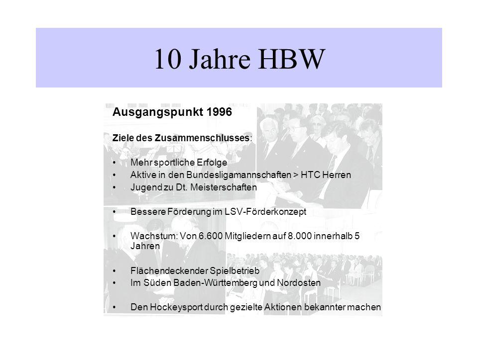 10 Jahre HBW Ausgangspunkt 1996 Ziele des Zusammenschlusses: Mehr sportliche Erfolge Aktive in den Bundesligamannschaften > HTC Herren Jugend zu Dt.