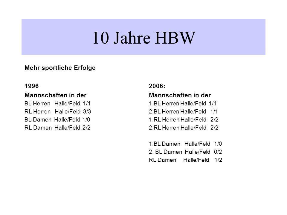 10 Jahre HBW Ausgangspunkt 1996 Ziele des Zusammenschlusses: Mehr sportliche Erfolge Aktive in den Bundesligamannschaften > HTC Herren Jugend zu Dt. M