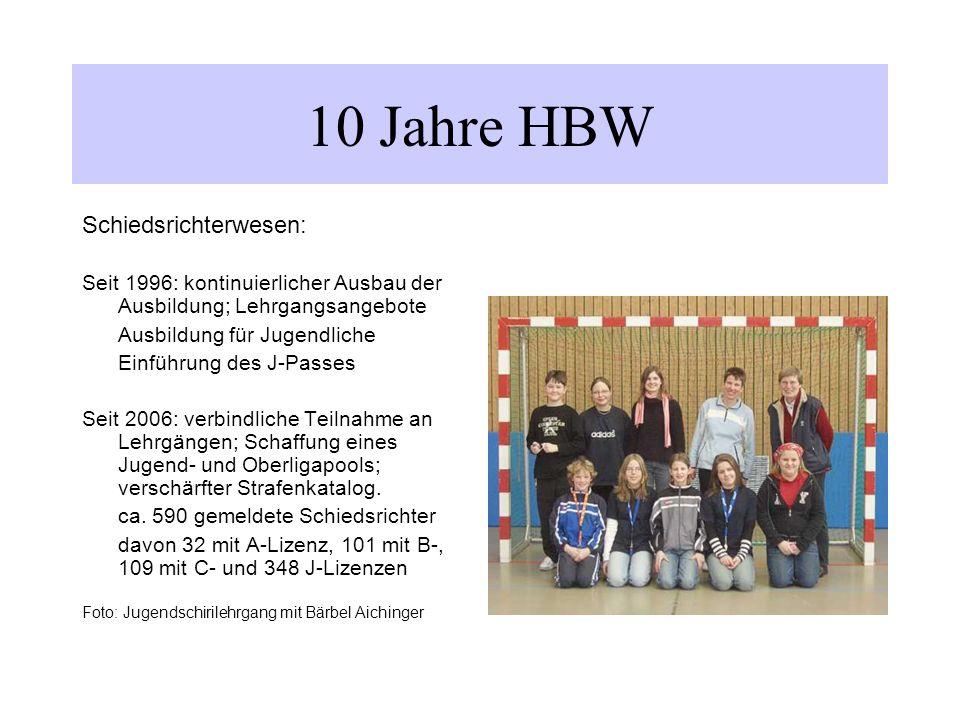 10 Jahre HBW 2006 Sportliche Highlights Deutscher Meisterschaft Feld 2006 Herren Vize: HTC Stuttgarter Kickers Pokal der Landesmeister 2006 Herren HTC