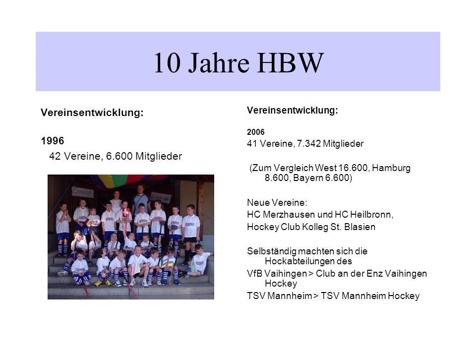 Vereinsentwicklung: 1996 42 Vereine, 6.600 Mitglieder Vereinsentwicklung: 2006 41 Vereine, 7.342 Mitglieder (Zum Vergleich West 16.600, Hamburg 8.600, Bayern 6.600) Neue Vereine: HC Merzhausen und HC Heilbronn, Hockey Club Kolleg St.
