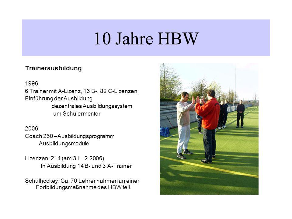 Vereinsentwicklung: 1996 42 Vereine, 6.600 Mitglieder Vereinsentwicklung: 2006 41 Vereine, 7.342 Mitglieder (Zum Vergleich West 16.600, Hamburg 8.600,