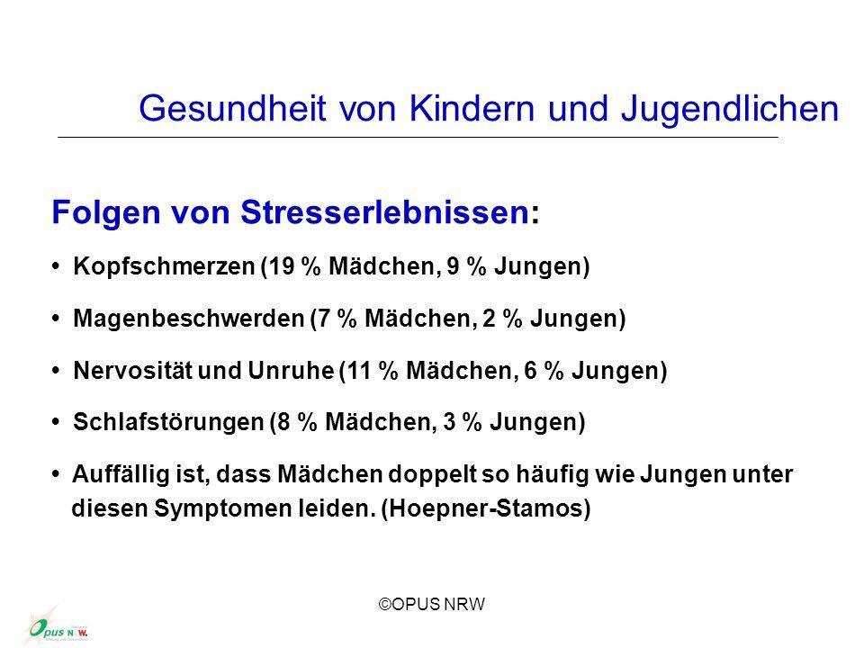 ©OPUS NRW Gesundheit von Kindern und Jugendlichen Folgen von Stresserlebnissen: Kopfschmerzen (19 % Mädchen, 9 % Jungen) Magenbeschwerden (7 % Mädchen