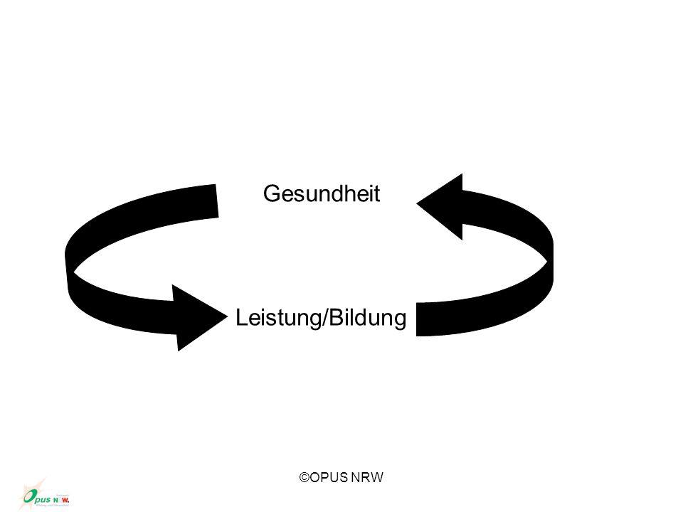 ©OPUS NRW Gesundheit Leistung/Bildung