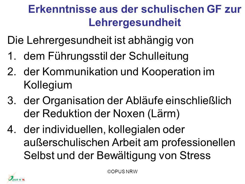 ©OPUS NRW Erkenntnisse aus der schulischen GF zur Lehrergesundheit Die Lehrergesundheit ist abhängig von 1.dem Führungsstil der Schulleitung 2.der Kom