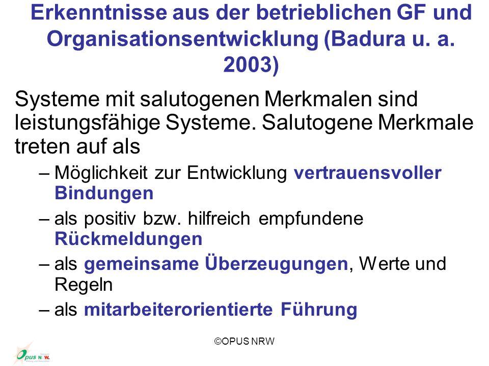 ©OPUS NRW Erkenntnisse aus der betrieblichen GF und Organisationsentwicklung (Badura u. a. 2003) Systeme mit salutogenen Merkmalen sind leistungsfähig
