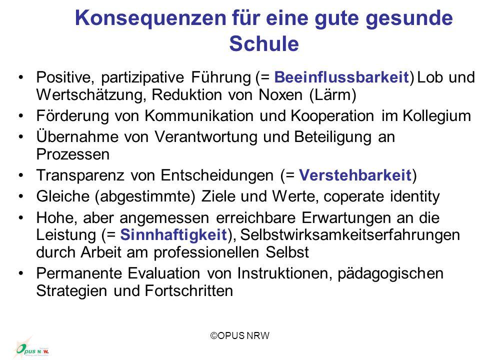 ©OPUS NRW Konsequenzen für eine gute gesunde Schule Positive, partizipative Führung (= Beeinflussbarkeit) Lob und Wertschätzung, Reduktion von Noxen (