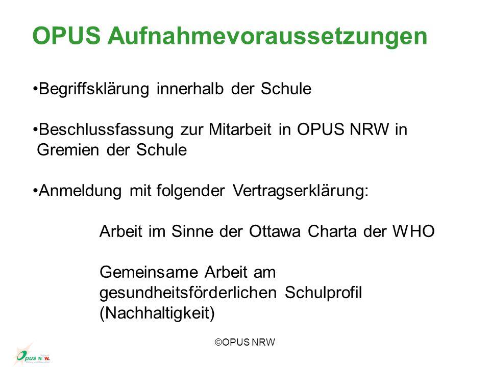 ©OPUS NRW Begriffsklärung innerhalb der Schule Beschlussfassung zur Mitarbeit in OPUS NRW in Gremien der Schule Anmeldung mit folgender Vertragserklär
