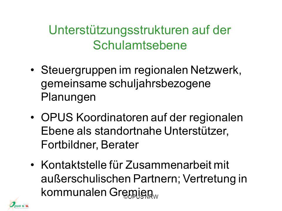©OPUS NRW Unterstützungsstrukturen auf der Schulamtsebene Steuergruppen im regionalen Netzwerk, gemeinsame schuljahrsbezogene Planungen OPUS Koordinat