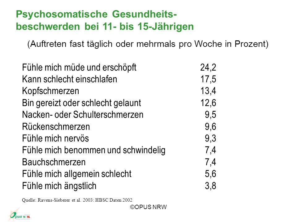 ©OPUS NRW Gesundheit von Kindern und Jugendlichen Stress Jugendliche zwischen 12-17 Jahren: haben viele Sorgen durch Anforderungen in Schule oder Beruf (17%) trauen sich kaum/nicht zu mit hohen Anforderungen in Schule oder Beruf fertig zu werden (21%) haben niemanden, mit dem sie ihre persönlichen Probleme besprechen können (7%) BZgA, Drogenaffinität Jugendlicher 2003