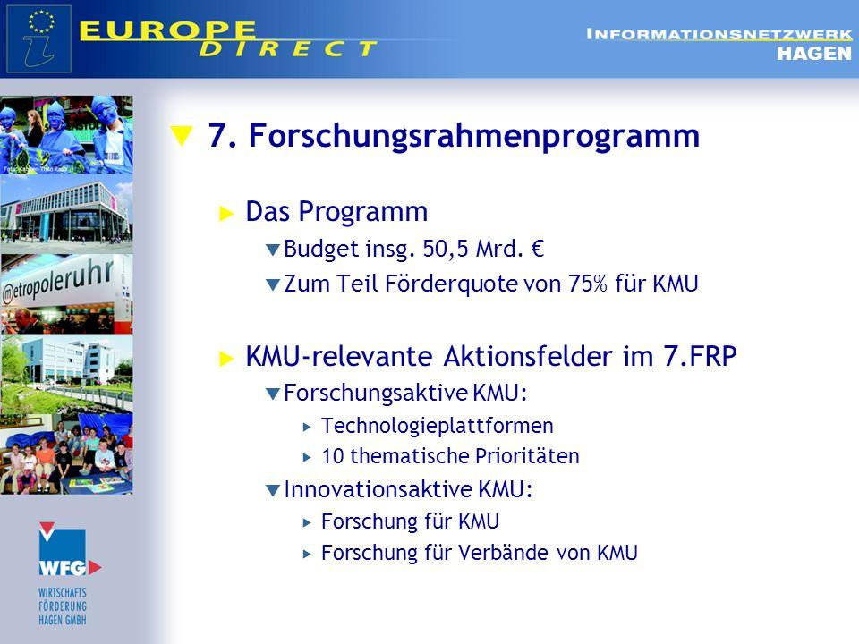 7. Forschungsrahmenprogramm Das Programm Budget insg. 50,5 Mrd. Zum Teil Förderquote von 75% für KMU KMU-relevante Aktionsfelder im 7.FRP Forschungsak