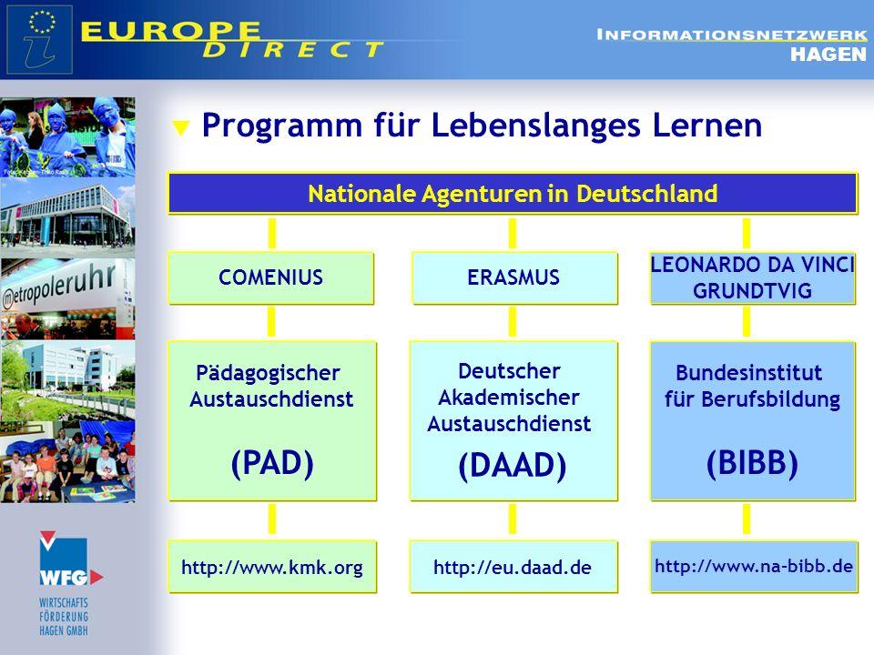 Programm für Lebenslanges Lernen HAGEN Nationale Agenturen in Deutschland COMENIUS Pädagogischer Austauschdienst (PAD) Deutscher Akademischer Austausc