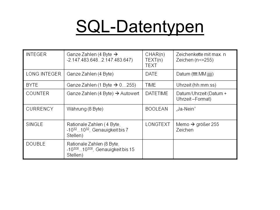SQL-Datentypen INTEGERGanze Zahlen (4 Byte -2.147.483.648...2.147.483.647) CHAR(n) TEXT(n) TEXT Zeichenkette mit max. n Zeichen (n<=255) LONG INTEGERG