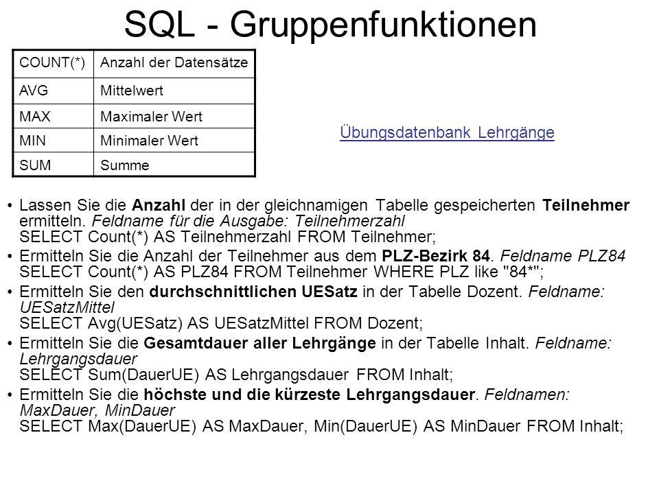 SQL - Gruppenfunktionen Lassen Sie die Anzahl der in der gleichnamigen Tabelle gespeicherten Teilnehmer ermitteln. Feldname für die Ausgabe: Teilnehme