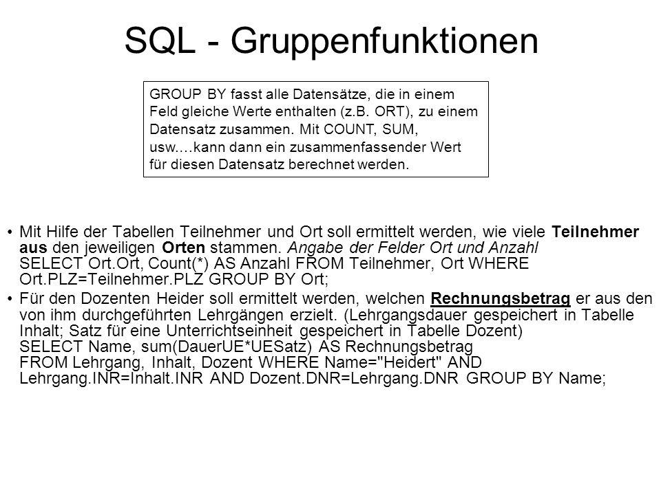 SQL - Gruppenfunktionen Es sollen angezeigt werden: Orte und Summe der Mietkosten, gruppiert und sortiert nach Orten: SELECT Ort, Sum(Mietkosten) AS Gesamtmietkosten FROM Mieter_Vermieter GROUP BY Ort ORDER BY Ort; Orte, Anzahl der Mieter, Gesamtmietkosten, gruppiert nach Orten SELECT Ort, count(*) AS Anzahl, sum(Mietkosten) AS Gesamtmietkosten FROM Mieter_Vermieter GROUP BY ort; Orte, Summe der Mietkosten, gruppiert nach Orten, jedoch ohne Berlin SELECT Ort, sum(Mietkosten) AS Gesamtmietkosten FROM Mieter_Vermieter WHERE ort<> Berlin GROUP BY ort ORDER BY ort; oder SELECT Ort, sum(Mietkosten) AS Gesamtmietkosten FROM Mieter_Vermieter GROUP BY ort HAVING ort<> Berlin ORDER BY ort; Die Anzahl der Datensätze kann mit HAVING und einer Bedingung weiter eingeschränkt werden.