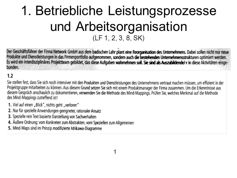 1. Betriebliche Leistungsprozesse und Arbeitsorganisation (LF 1, 2, 3, 8, SK) 1
