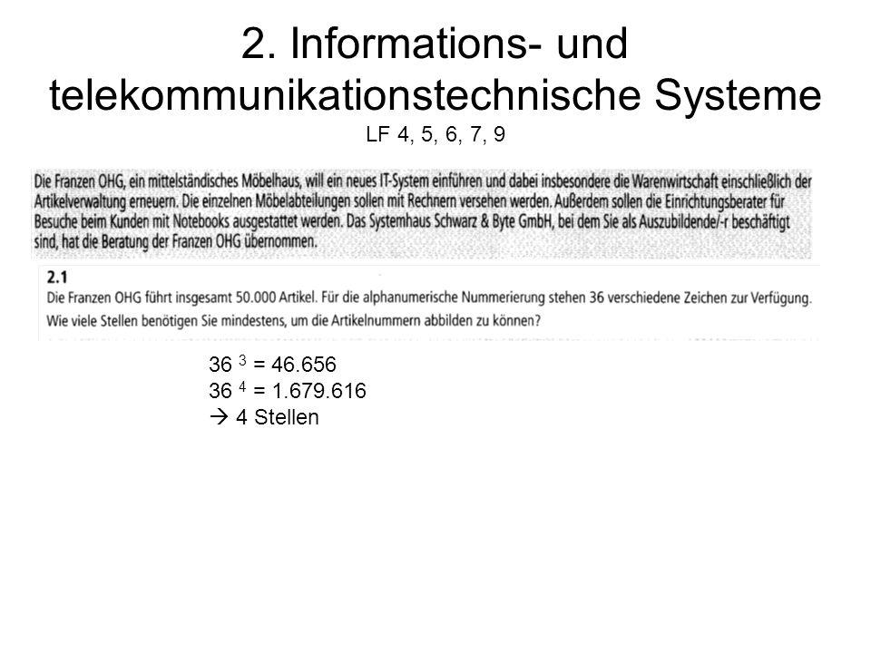 2. Informations- und telekommunikationstechnische Systeme LF 4, 5, 6, 7, 9 36 3 = 46.656 36 4 = 1.679.616 4 Stellen