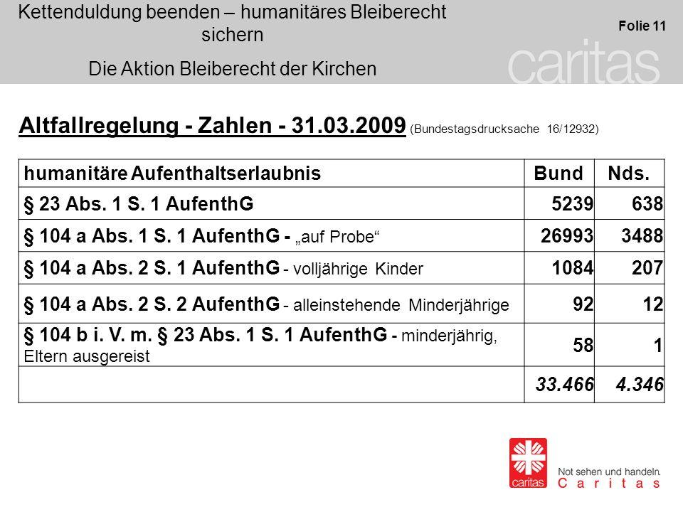 Kettenduldung beenden – humanitäres Bleiberecht sichern Die Aktion Bleiberecht der Kirchen Folie 11 Altfallregelung - Zahlen - 31.03.2009 (Bundestagsdrucksache 16/12932) humanitäre AufenthaltserlaubnisBundNds.